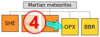 Texture comparative 15-3-4 www.meteorite-mars.com
