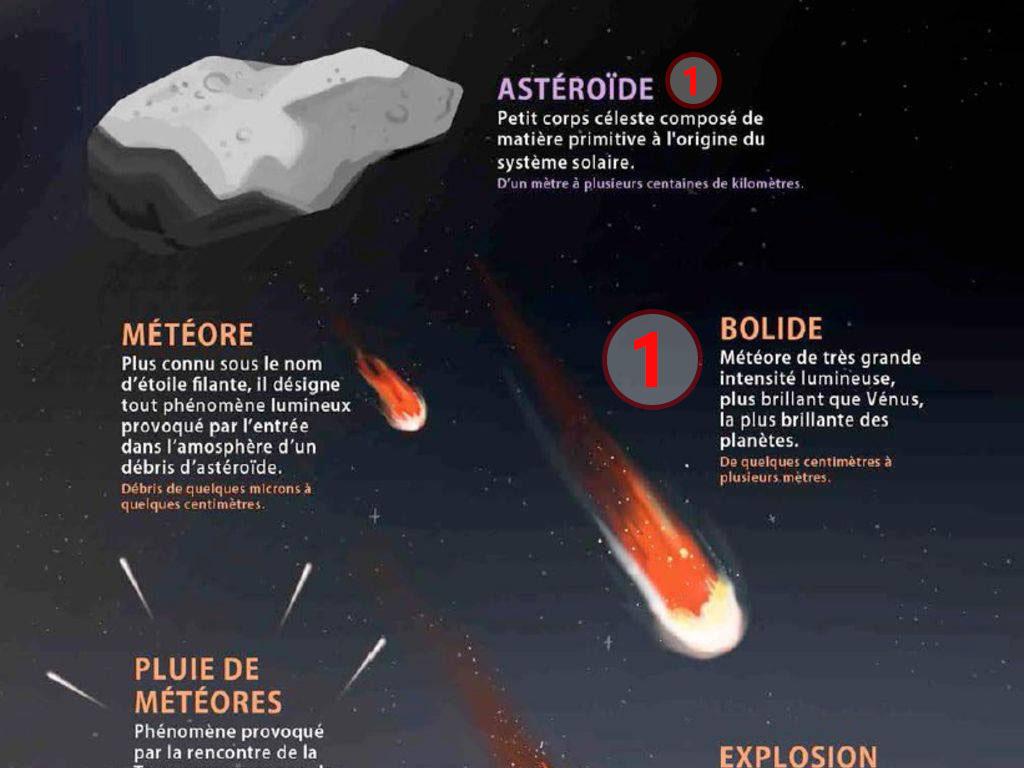 Texture comparative N18-2-1 météorite de Chizé www.meteorite-mars.com