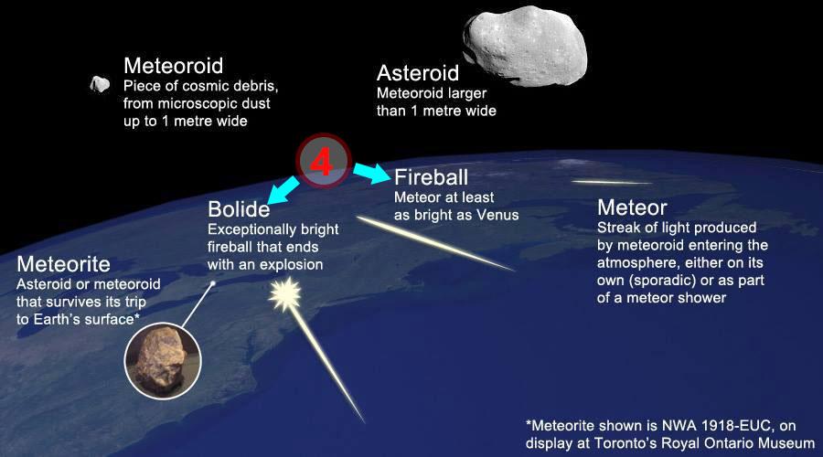 Texture comparative N18-3-4 météorite de Chizé www.meteorite-mars.com
